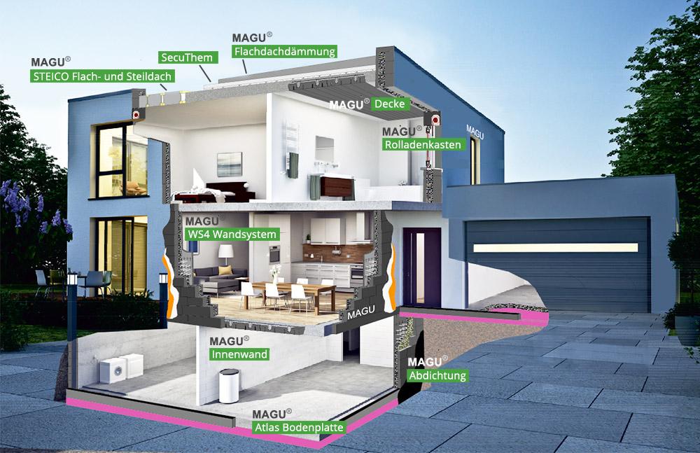 bausatzhaus kfw effizienzhaus und passivhaus im selbstbau. Black Bedroom Furniture Sets. Home Design Ideas